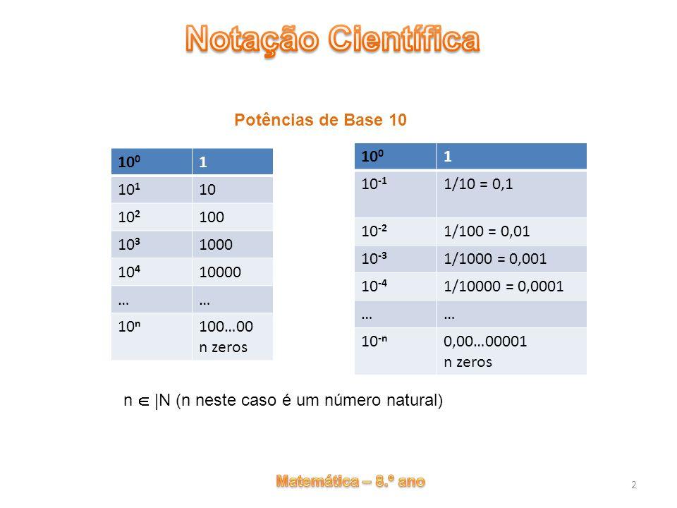 Potências de Base 10 100. 1. 10-1. 1/10 = 0,1. 10-2. 1/100 = 0,01. 10-3. 1/1000 = 0,001. 10-4.