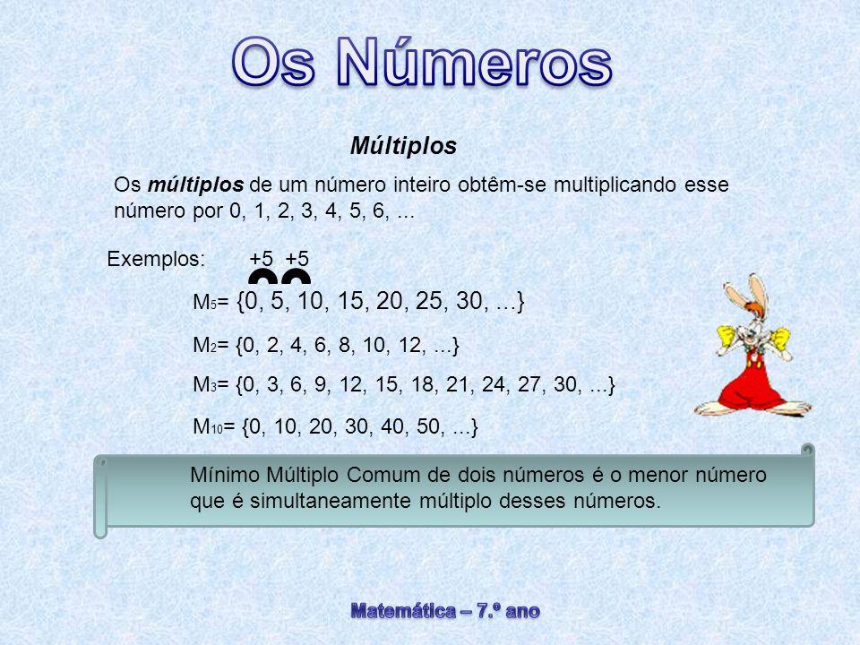 Múltiplos Os múltiplos de um número inteiro obtêm-se multiplicando esse número por 0, 1, 2, 3, 4, 5, 6, ...