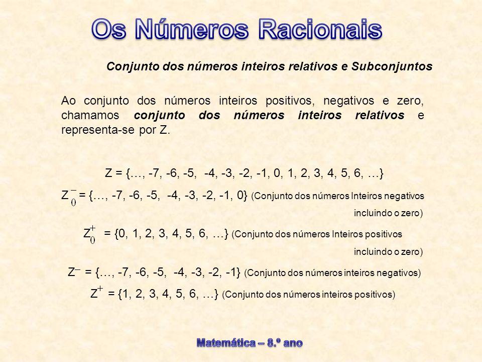 Conjunto dos números inteiros relativos e Subconjuntos