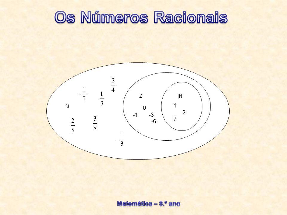 |N Z Q 1 2 7 -1 -3 -6