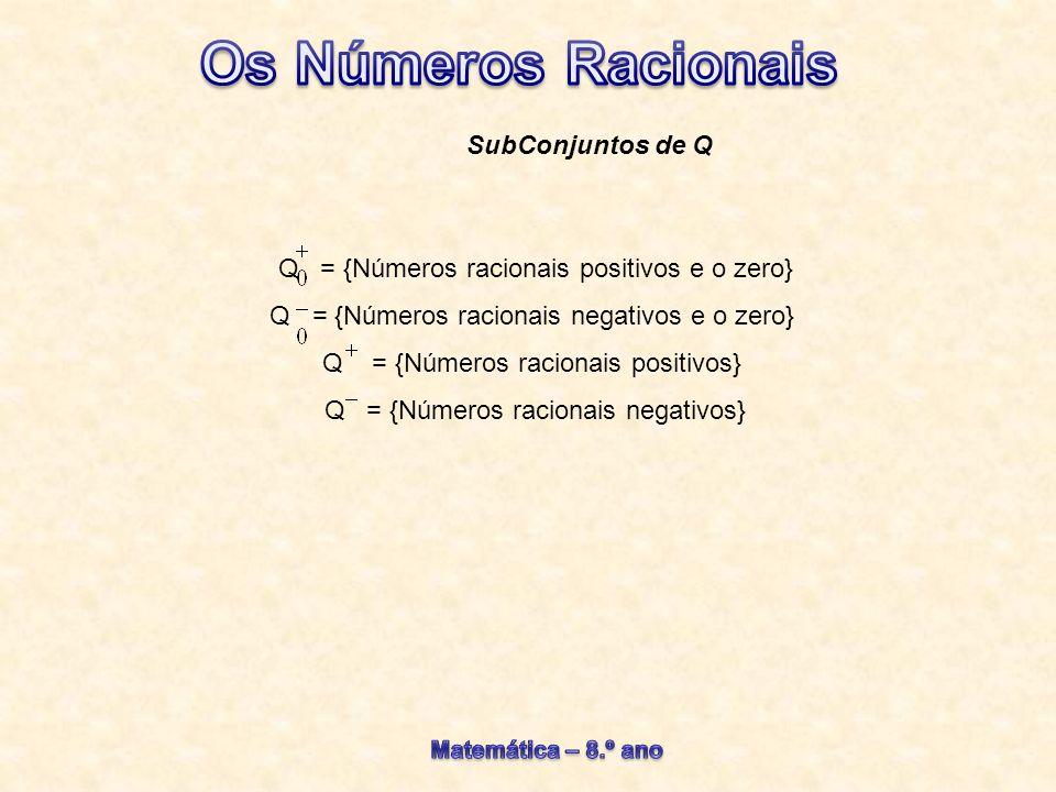 Q = {Números racionais positivos e o zero}