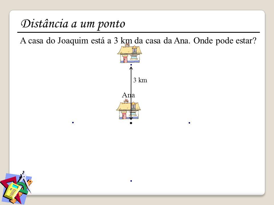 Distância a um ponto A casa do Joaquim está a 3 km da casa da Ana. Onde pode estar 3 km Ana
