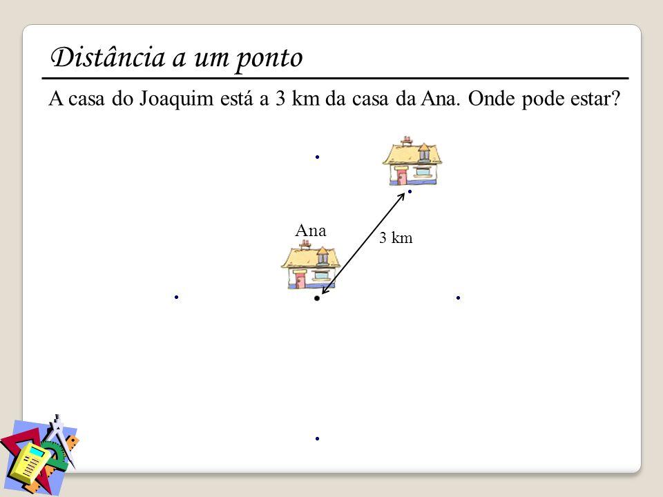 Distância a um ponto A casa do Joaquim está a 3 km da casa da Ana. Onde pode estar Ana 3 km