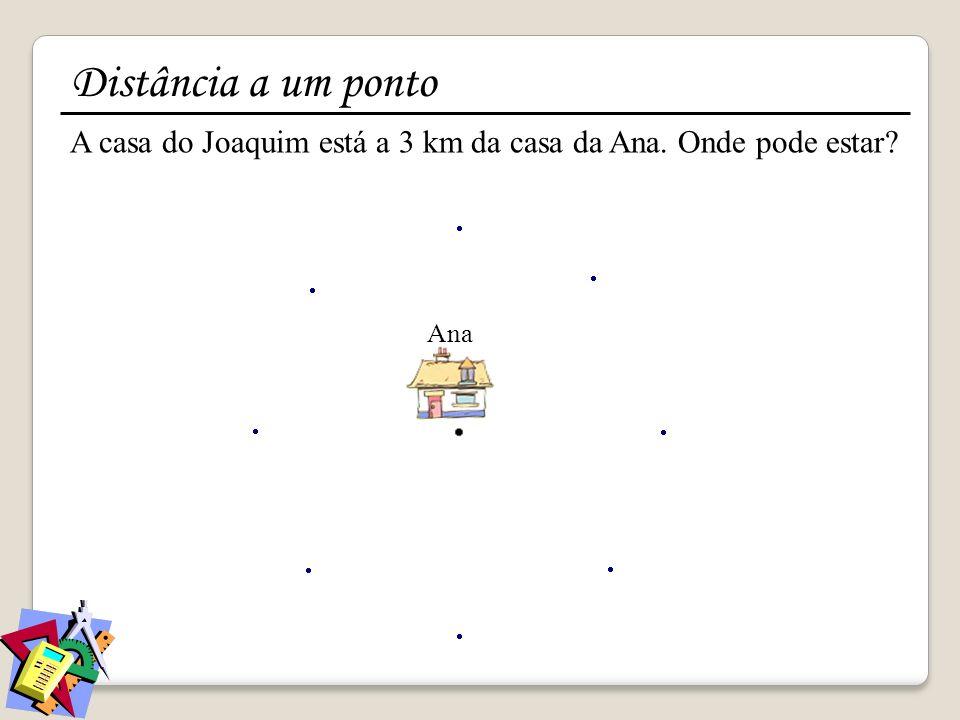 Distância a um ponto A casa do Joaquim está a 3 km da casa da Ana. Onde pode estar Ana