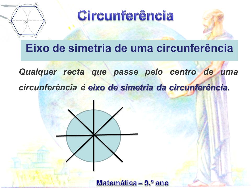 Eixo de simetria de uma circunferência