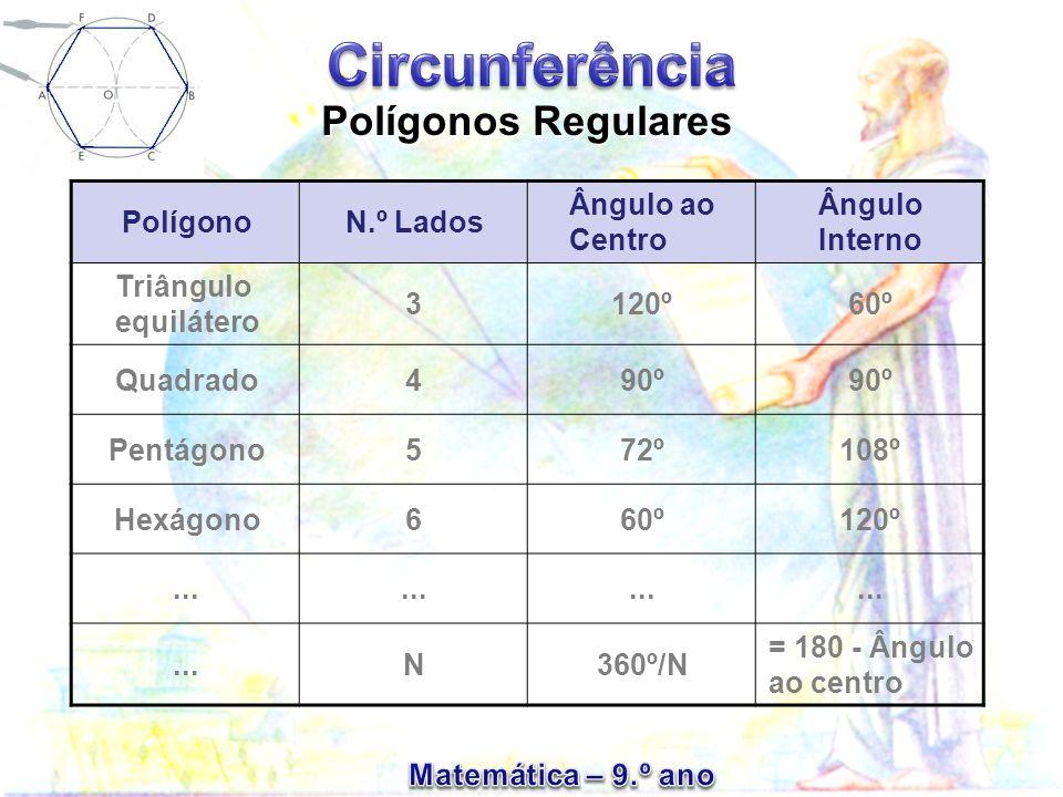 Polígonos Regulares Polígono N.º Lados Ângulo ao Centro Ângulo Interno
