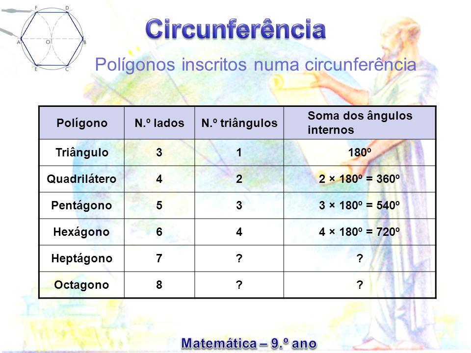 Polígonos inscritos numa circunferência