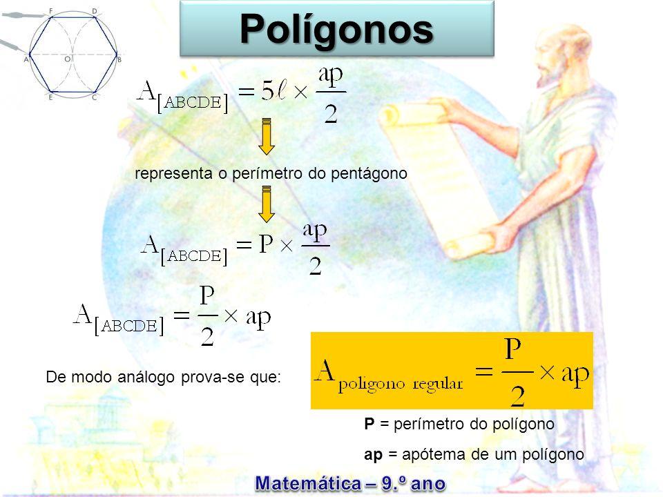 Polígonos representa o perímetro do pentágono