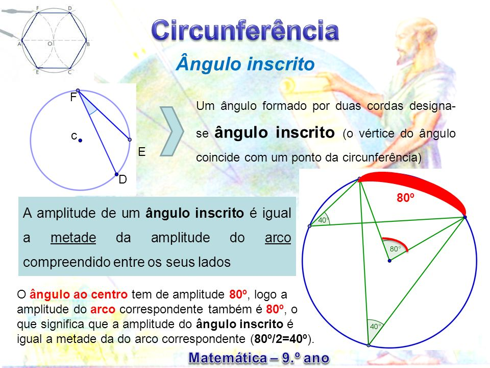 Ângulo inscritoc. F. D. Um ângulo formado por duas cordas designa-se ângulo inscrito (o vértice do ângulo coincide com um ponto da circunferência)
