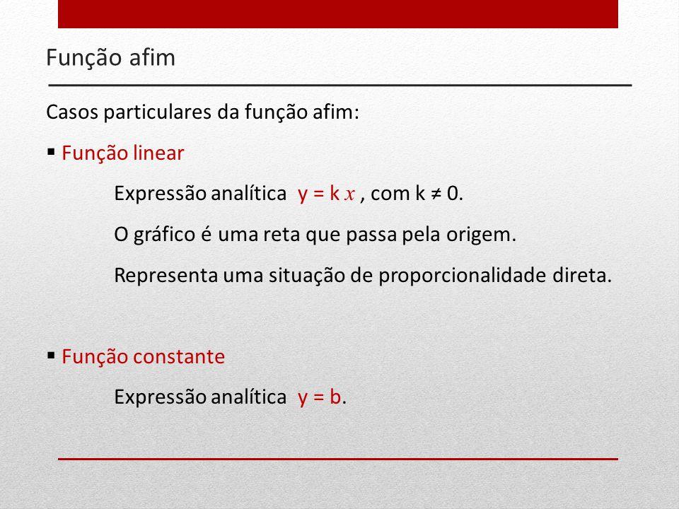 Função afim Casos particulares da função afim: Função linear
