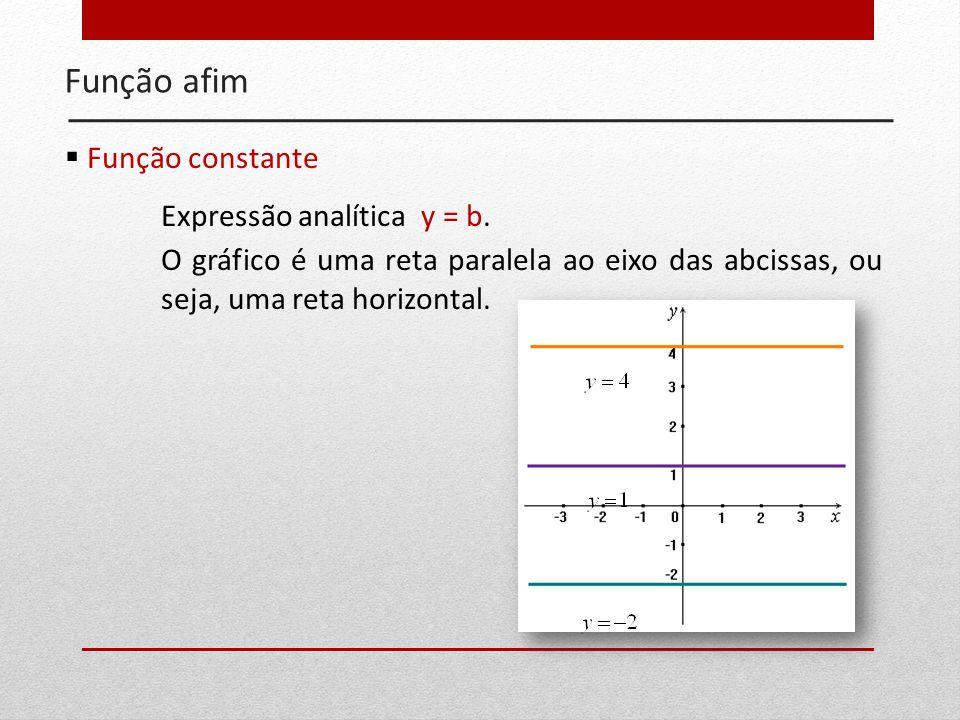 Função afim Função constante Expressão analítica y = b.
