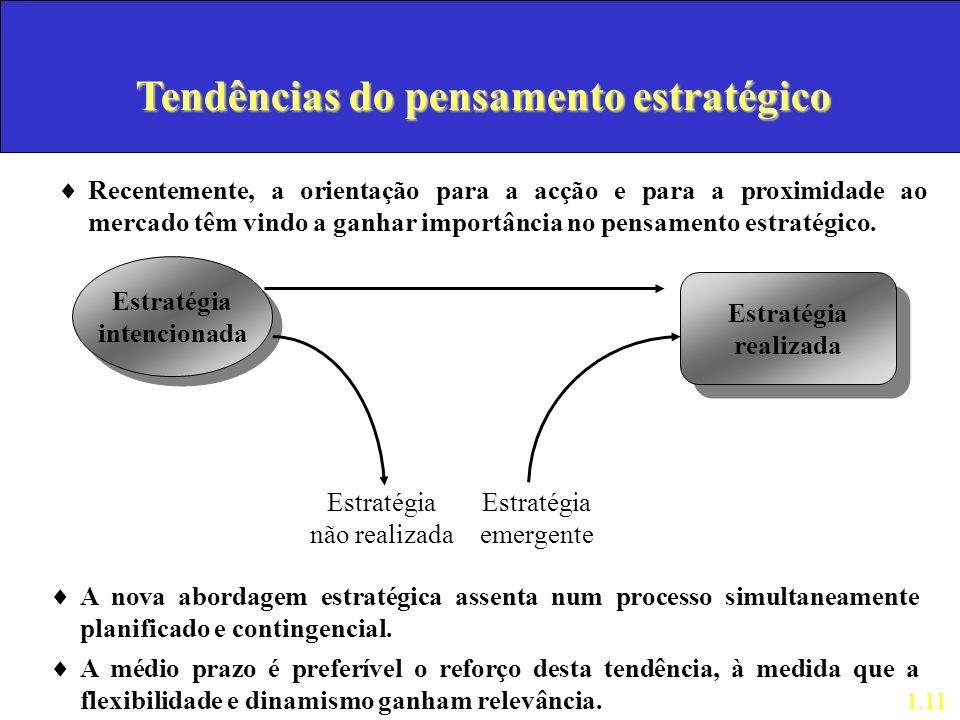 Tendências do pensamento estratégico