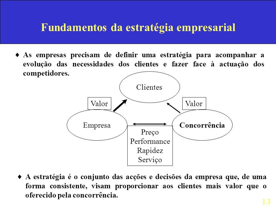 Fundamentos da estratégia empresarial