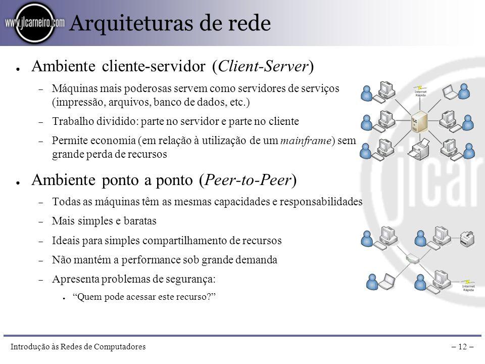 Arquiteturas de rede Ambiente cliente-servidor (Client-Server)