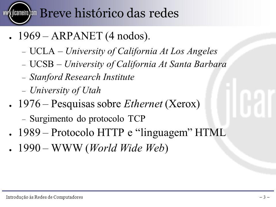 Breve histórico das redes