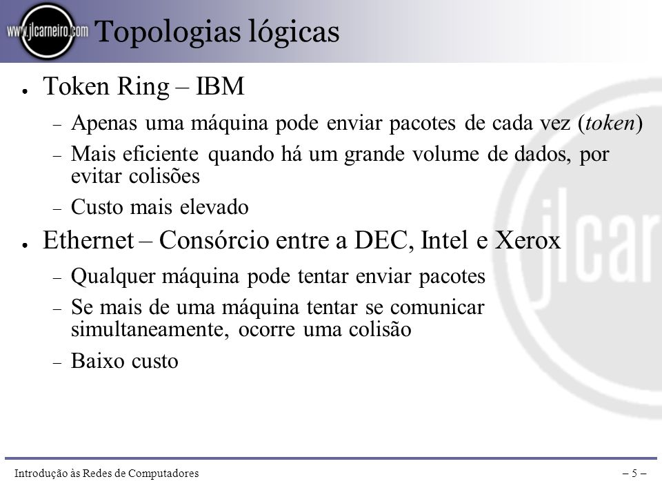 Topologias lógicas Token Ring – IBM
