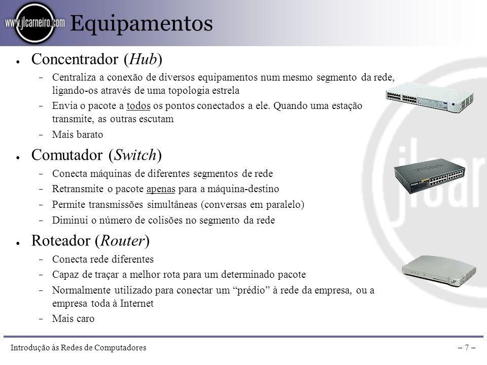 Equipamentos Concentrador (Hub) Comutador (Switch) Roteador (Router)