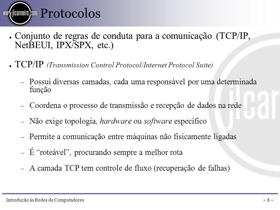 Protocolos Conjunto de regras de conduta para a comunicação (TCP/IP, NetBEUI, IPX/SPX, etc.)
