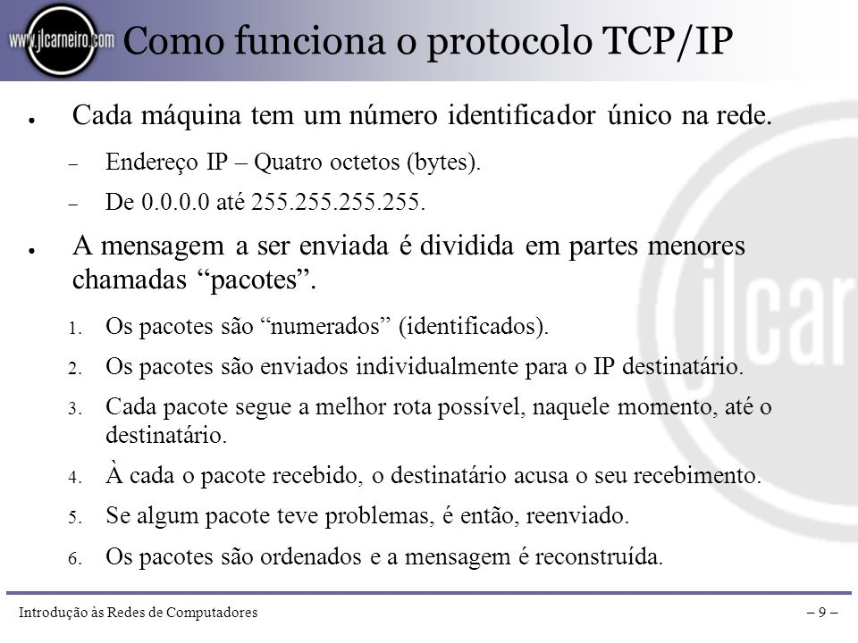 Como funciona o protocolo TCP/IP