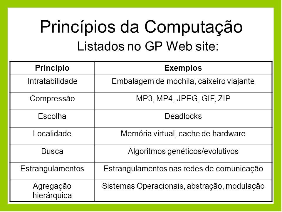 Princípios da Computação