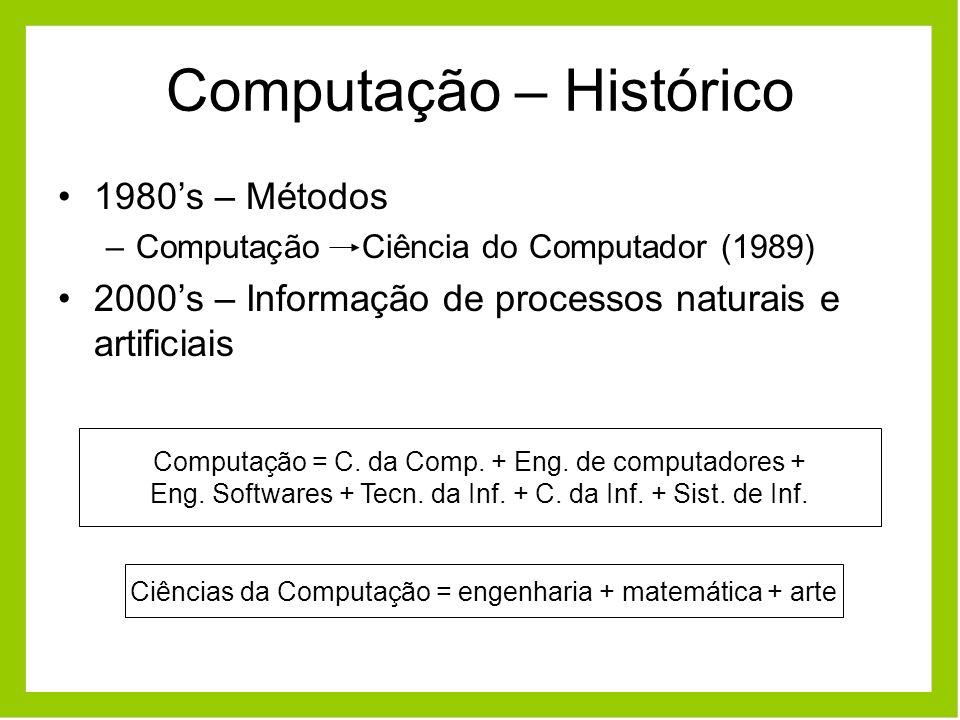 Computação – Histórico