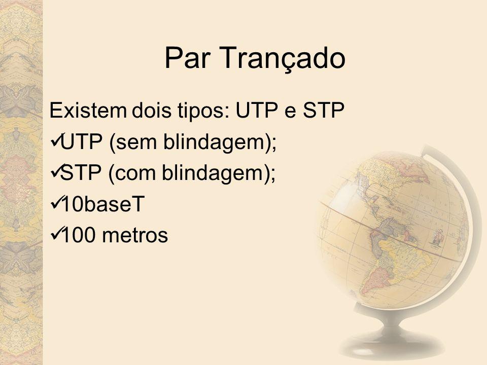 Par Trançado Existem dois tipos: UTP e STP UTP (sem blindagem);