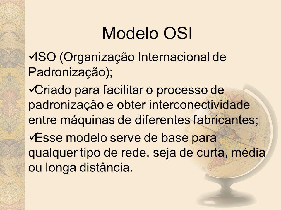 Modelo OSI ISO (Organização Internacional de Padronização);