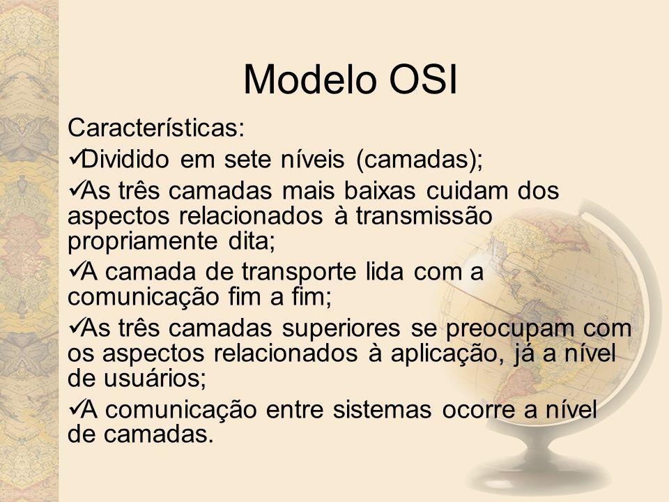 Modelo OSI Características: Dividido em sete níveis (camadas);