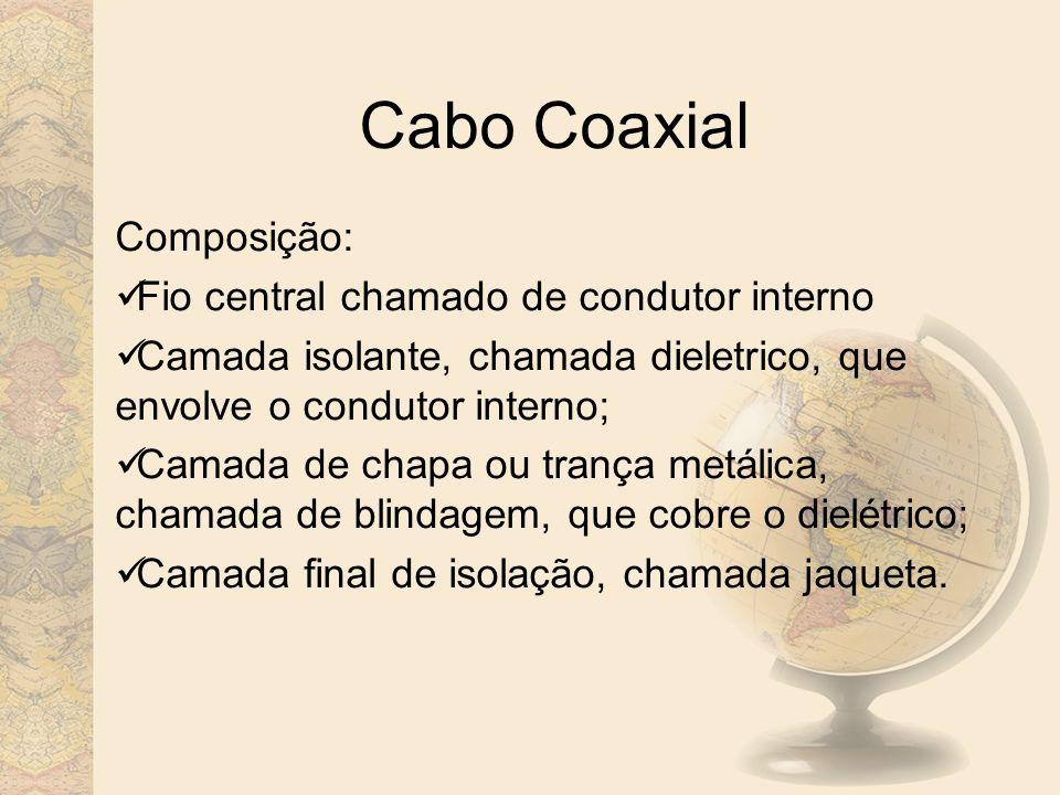 Cabo Coaxial Composição: Fio central chamado de condutor interno