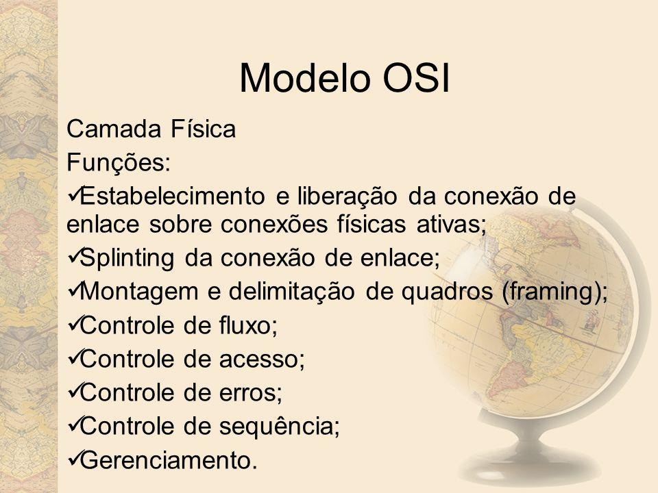 Modelo OSI Camada Física Funções: