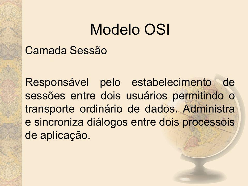 Modelo OSI Camada Sessão