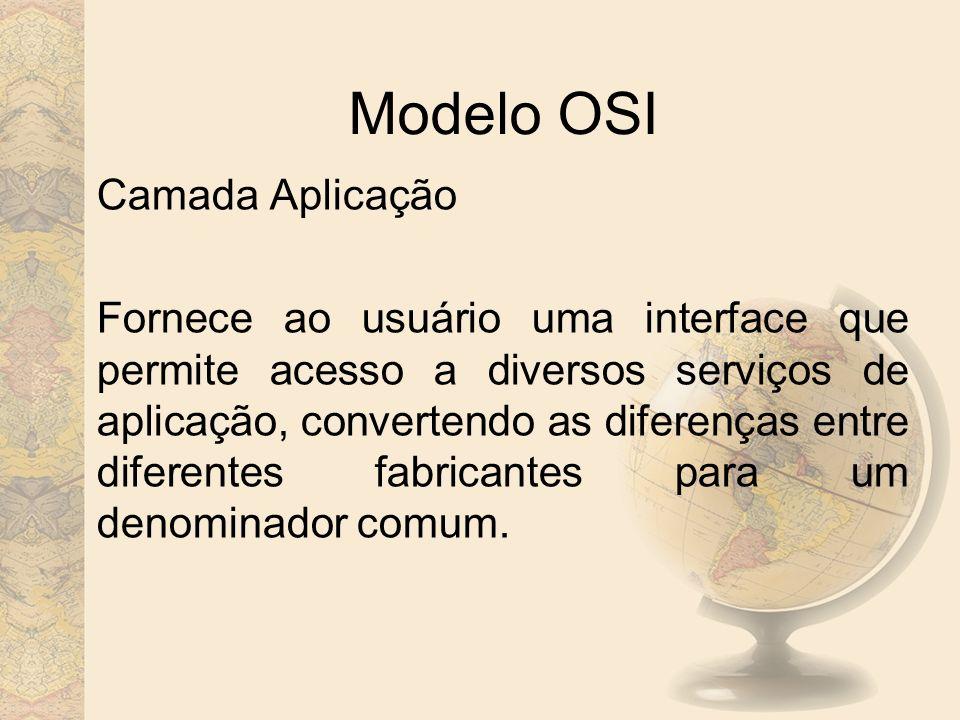 Modelo OSI Camada Aplicação