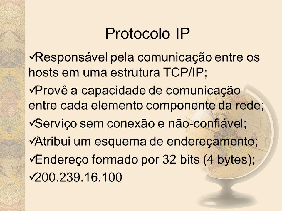 Protocolo IP Responsável pela comunicação entre os hosts em uma estrutura TCP/IP;