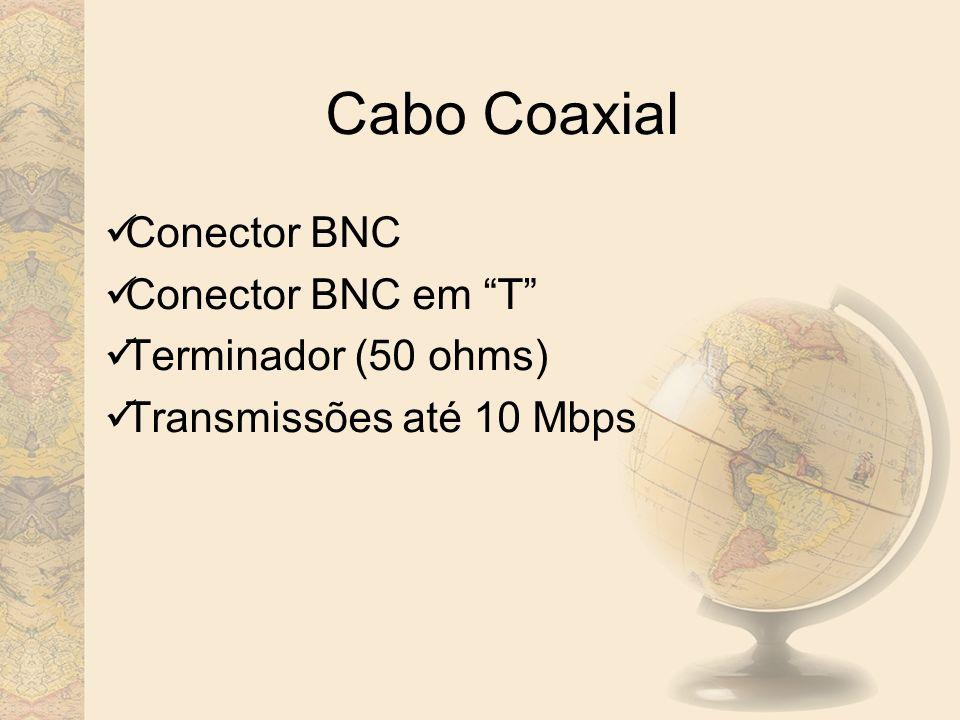 Cabo Coaxial Conector BNC Conector BNC em T Terminador (50 ohms)