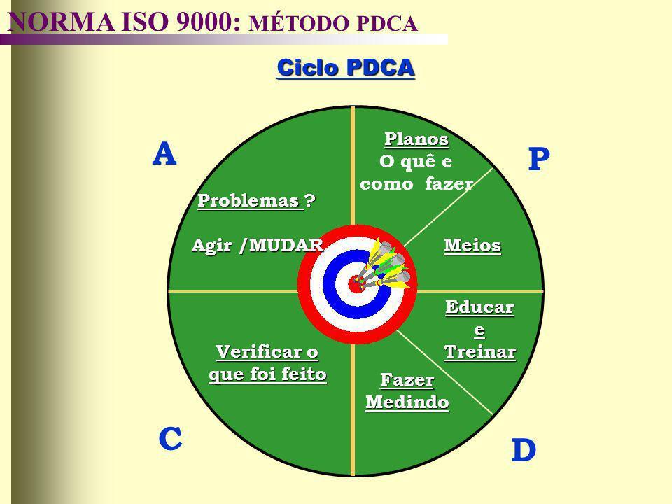 A LÓGICA DA ISO 9001/2000 - ESTRUTURA BASEADA EM PROCESSOS: