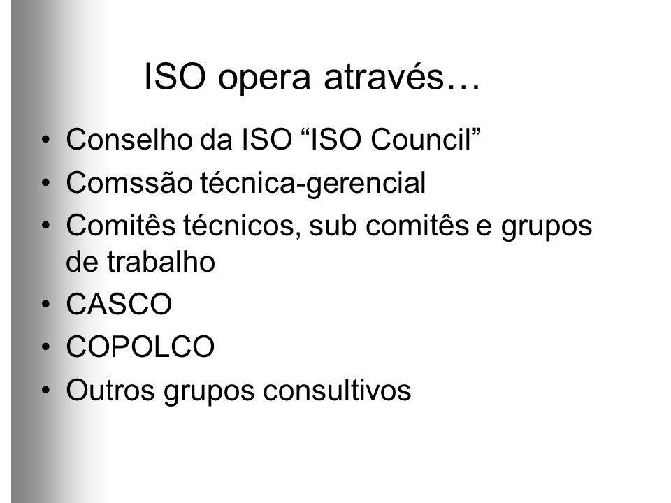 ISO opera através… Conselho da ISO ISO Council