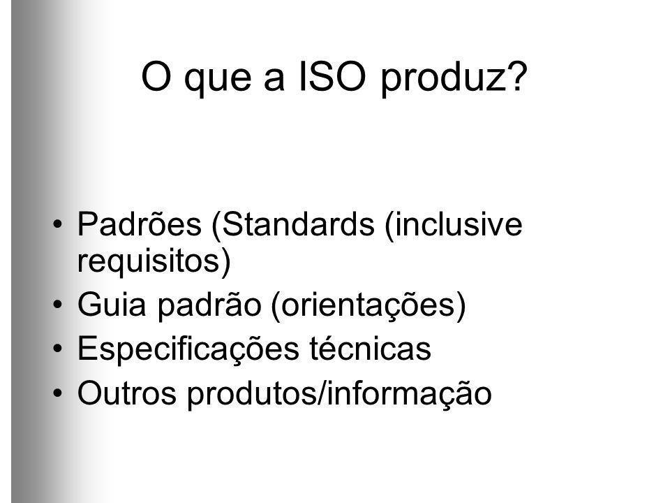 O que a ISO produz Padrões (Standards (inclusive requisitos)