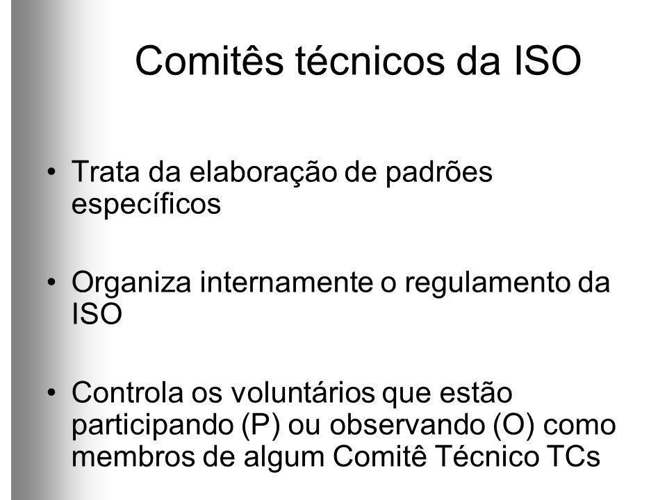 Comitês técnicos da ISO