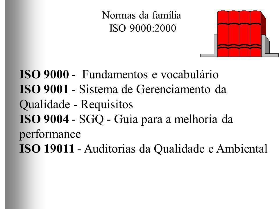 ISO 9000 - Fundamentos e vocabulário