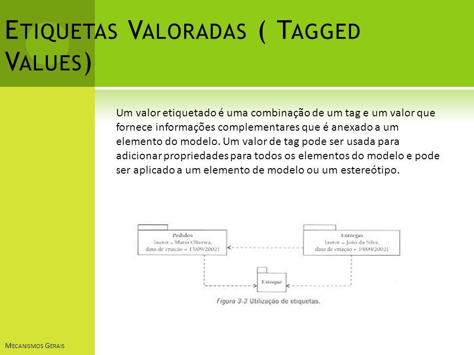 Etiquetas Valoradas ( Tagged Values)