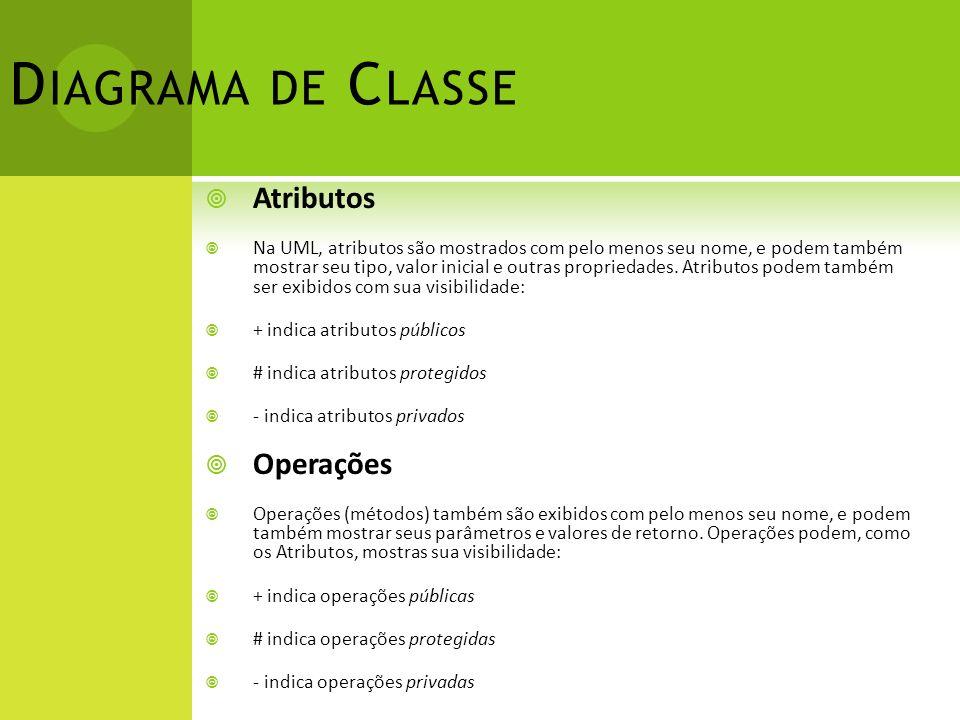 Diagrama de Classe Atributos Operações