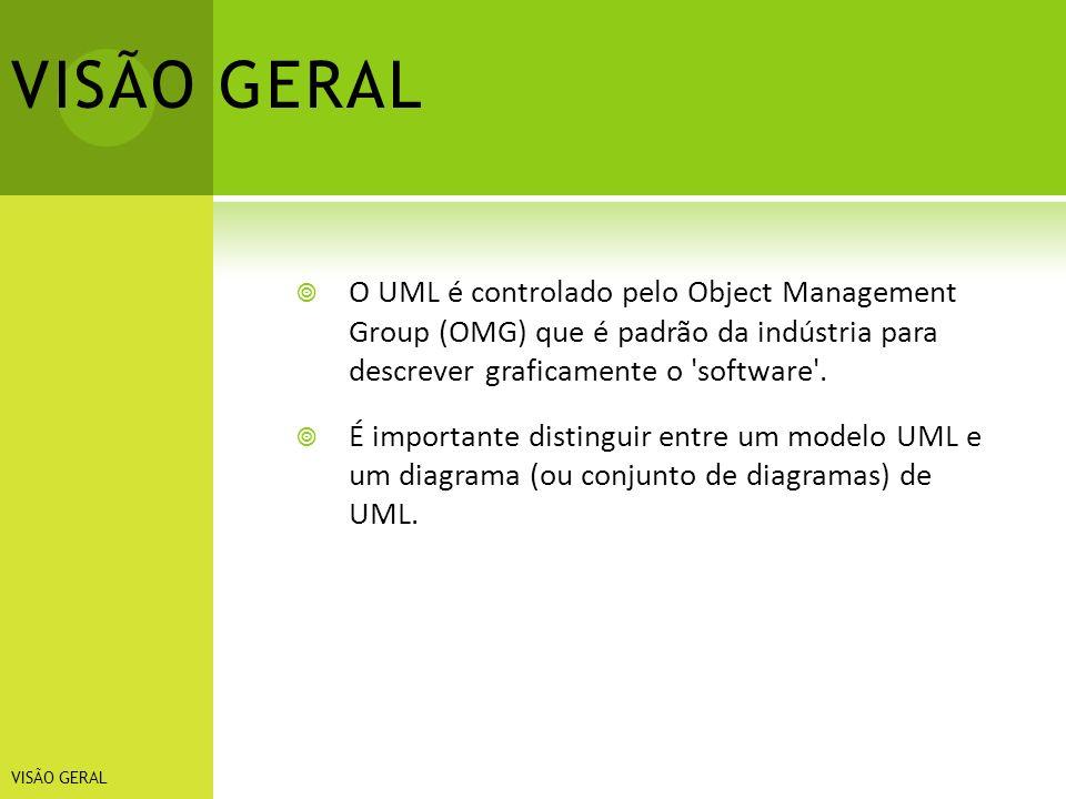 VISÃO GERAL O UML é controlado pelo Object Management Group (OMG) que é padrão da indústria para descrever graficamente o software .