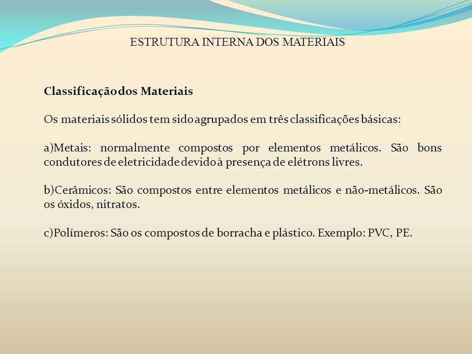 ESTRUTURA INTERNA DOS MATERIAIS