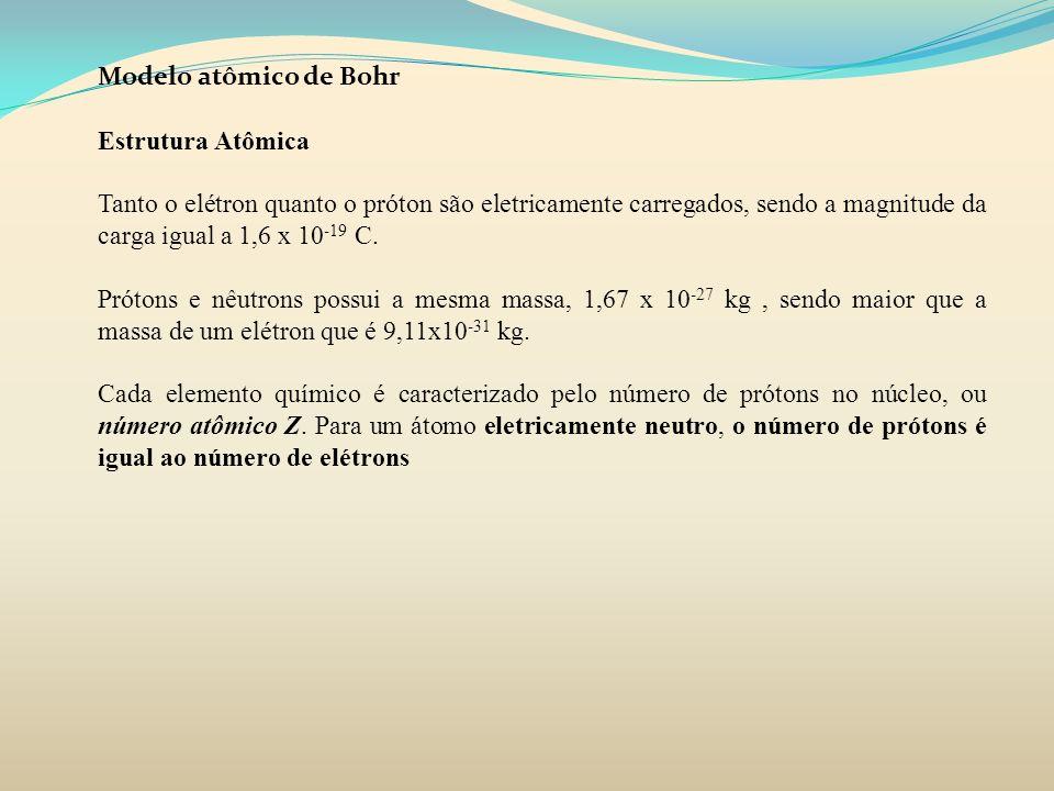 Modelo atômico de Bohr Estrutura Atômica.