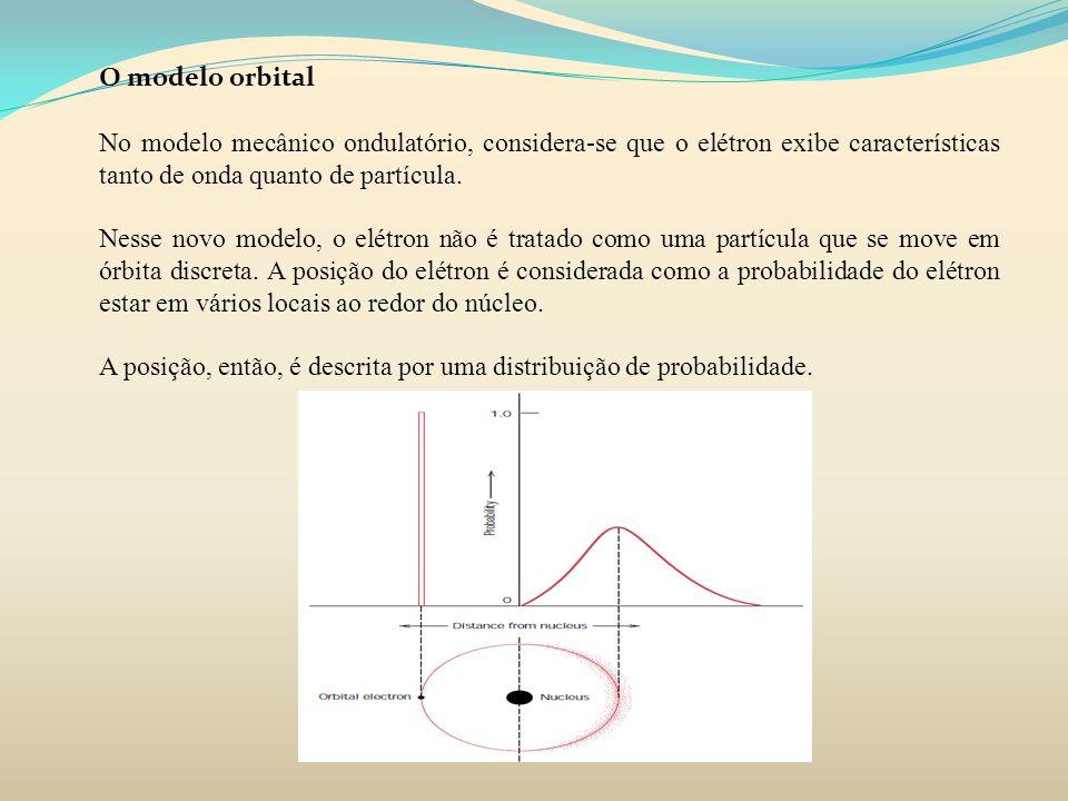 O modelo orbitalNo modelo mecânico ondulatório, considera-se que o elétron exibe características tanto de onda quanto de partícula.