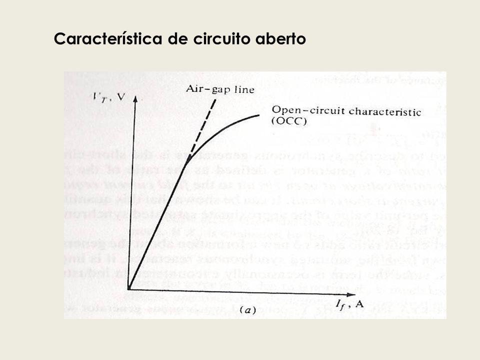 Característica de circuito aberto