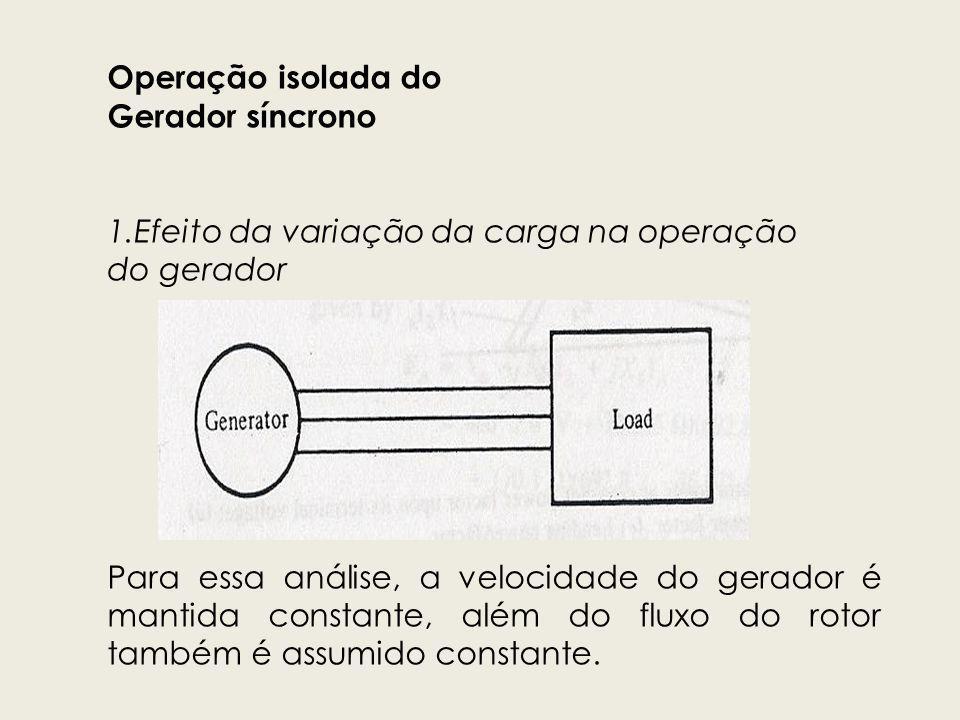 Operação isolada do Gerador síncrono. Efeito da variação da carga na operação. do gerador.