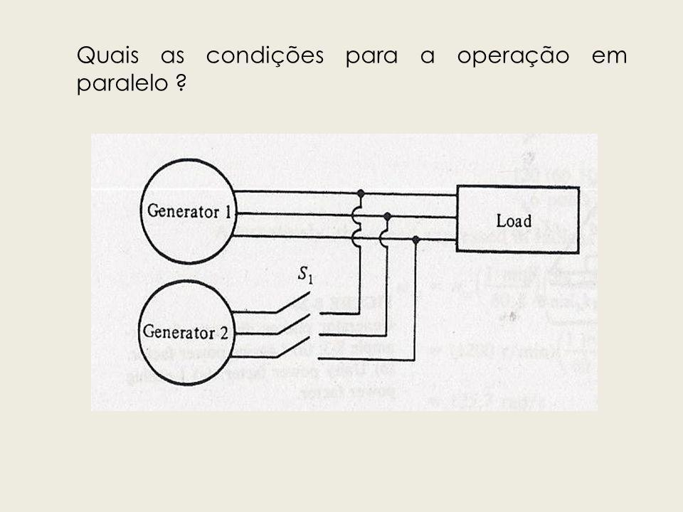 Quais as condições para a operação em paralelo