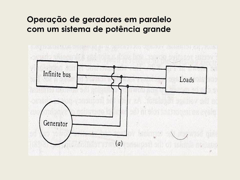 Operação de geradores em paralelo