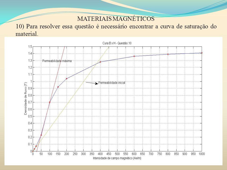 MATERIAIS MAGNÉTICOS10) Para resolver essa questão é necessário encontrar a curva de saturação do material.
